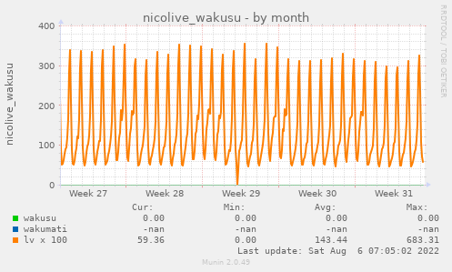 nicolive_wakusu-month.png